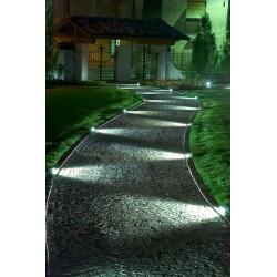 LED per giardini